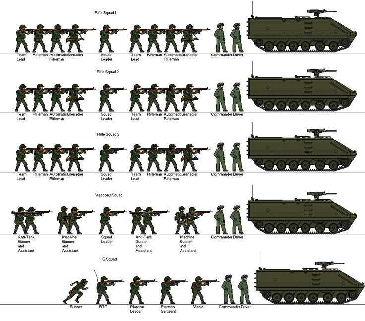 History clipart military This best Military History on