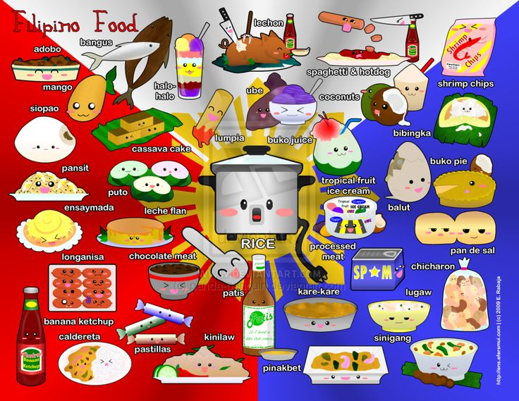 Traditional Costume clipart filipino farmer Culture best Philippine this Find
