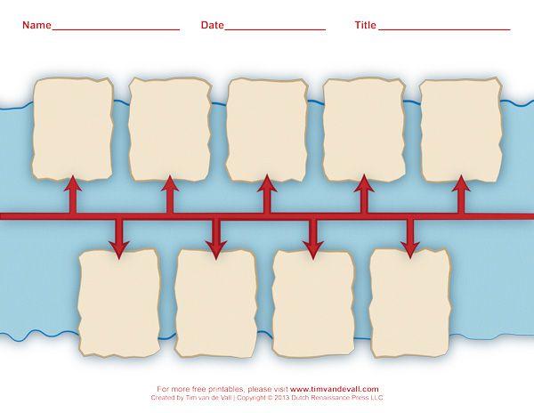 Date clipart timeline Best Pinterest Printable Timeline Timeline