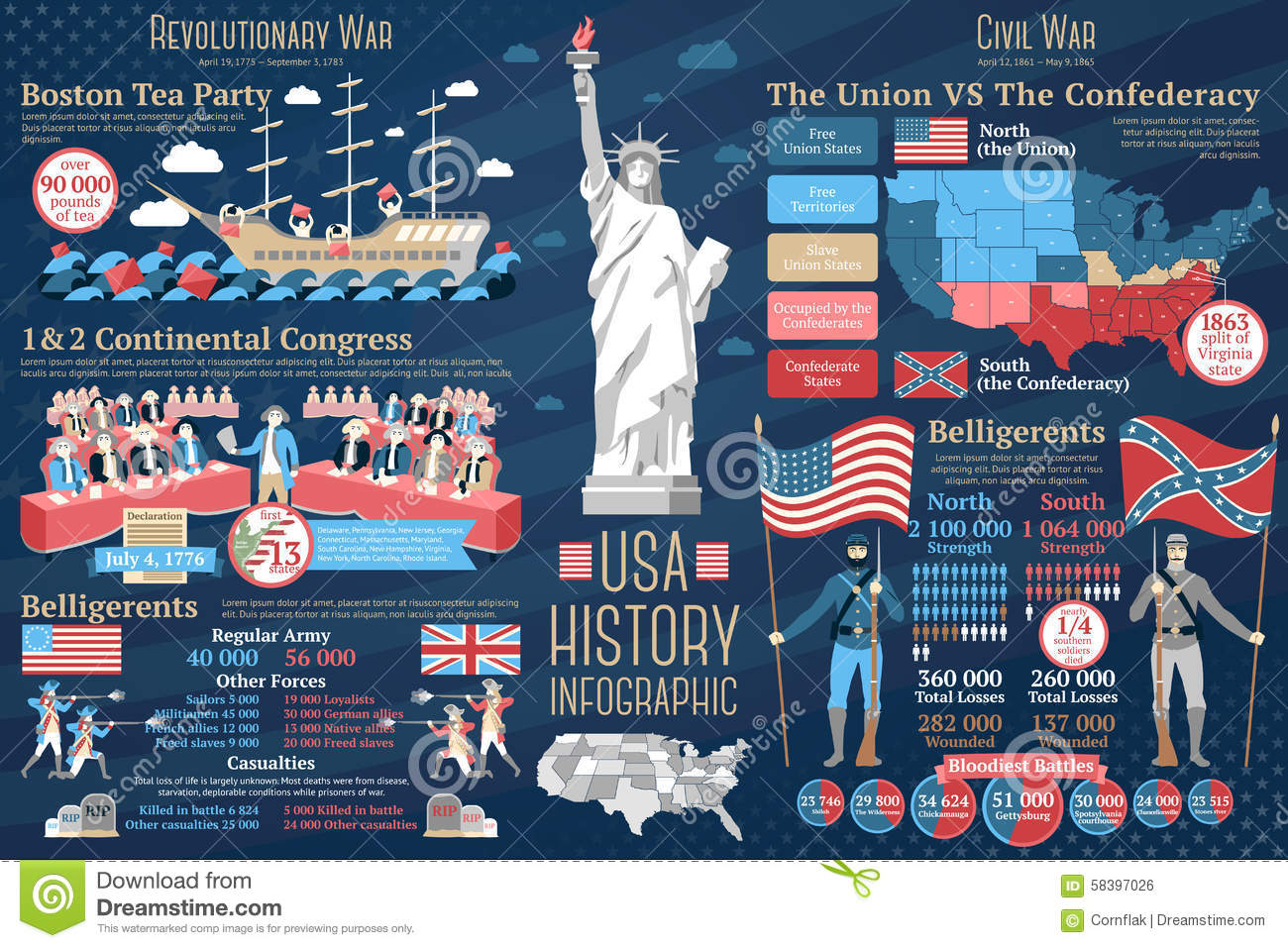 Us History clipart united states BBCpersian7 – Congress Stock 356