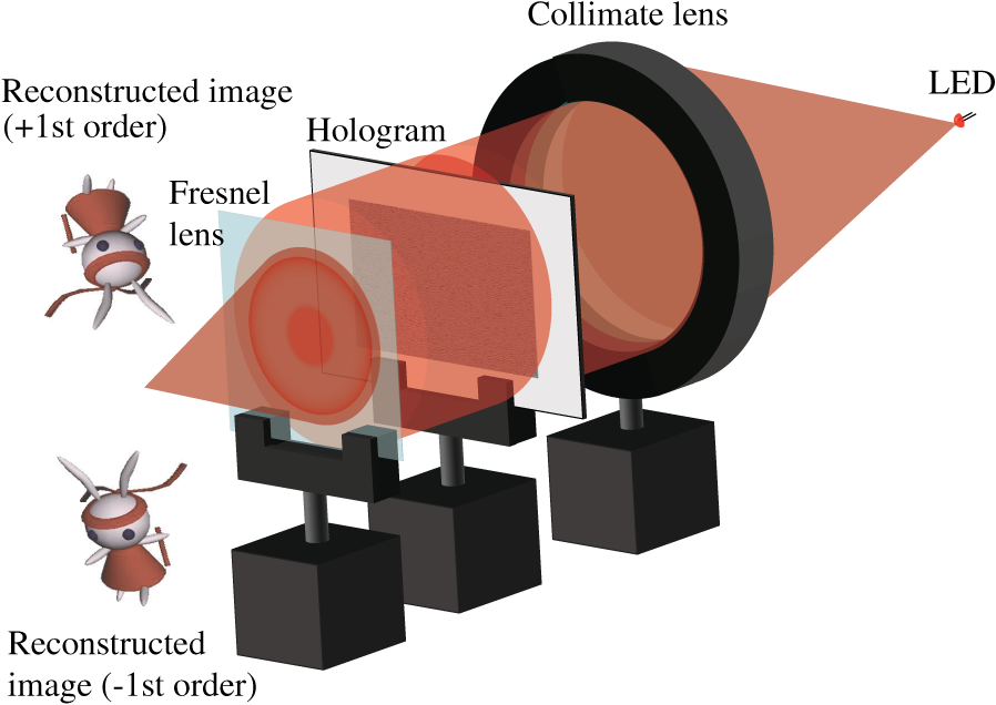 Hologram clipart recording data Display pixel less for with