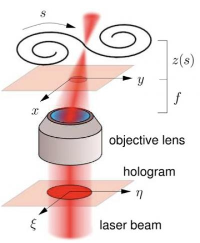 Hologram clipart research method Optical holograms: with optical computer