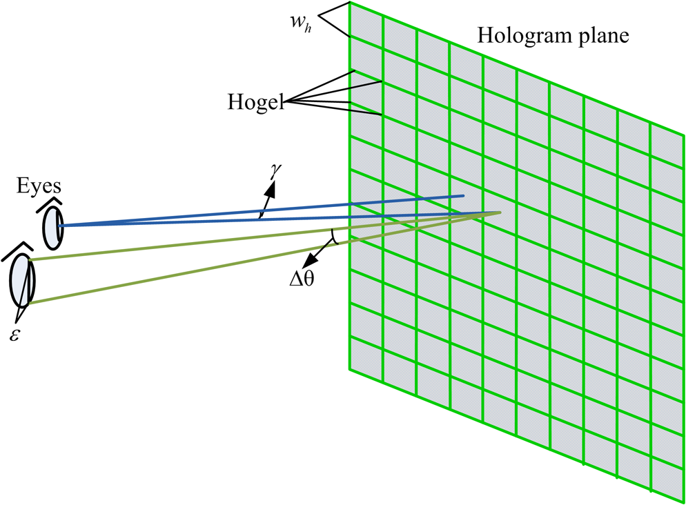 Hologram clipart research method For frequency observing table