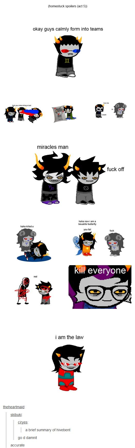 Homestuck clipart divination On more Pin Find and