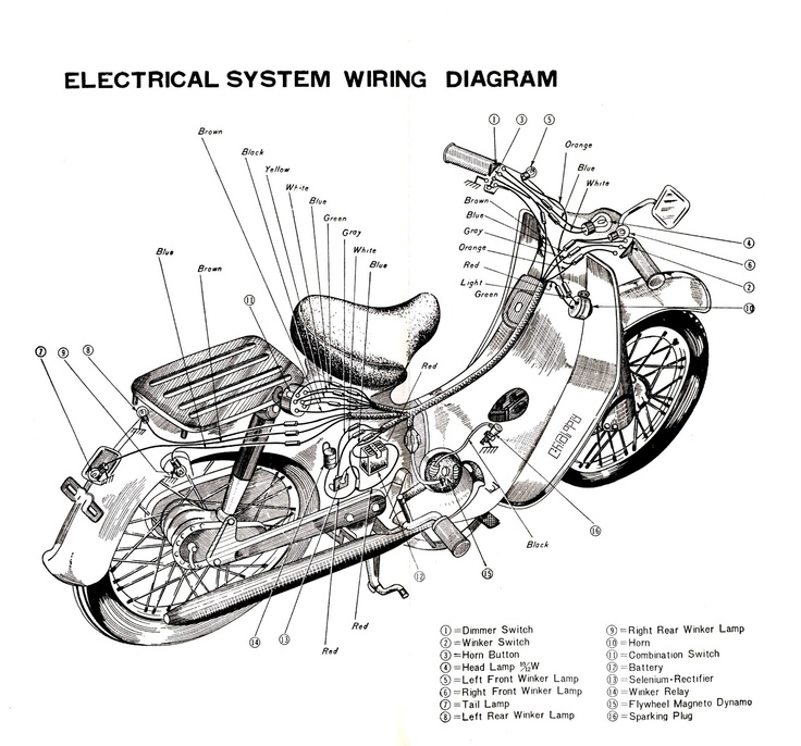 Honda clipart c70 Pinterest 39 Diagram Wiring Club
