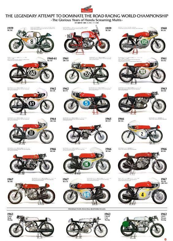 Honda clipart retro 1075 images more best on