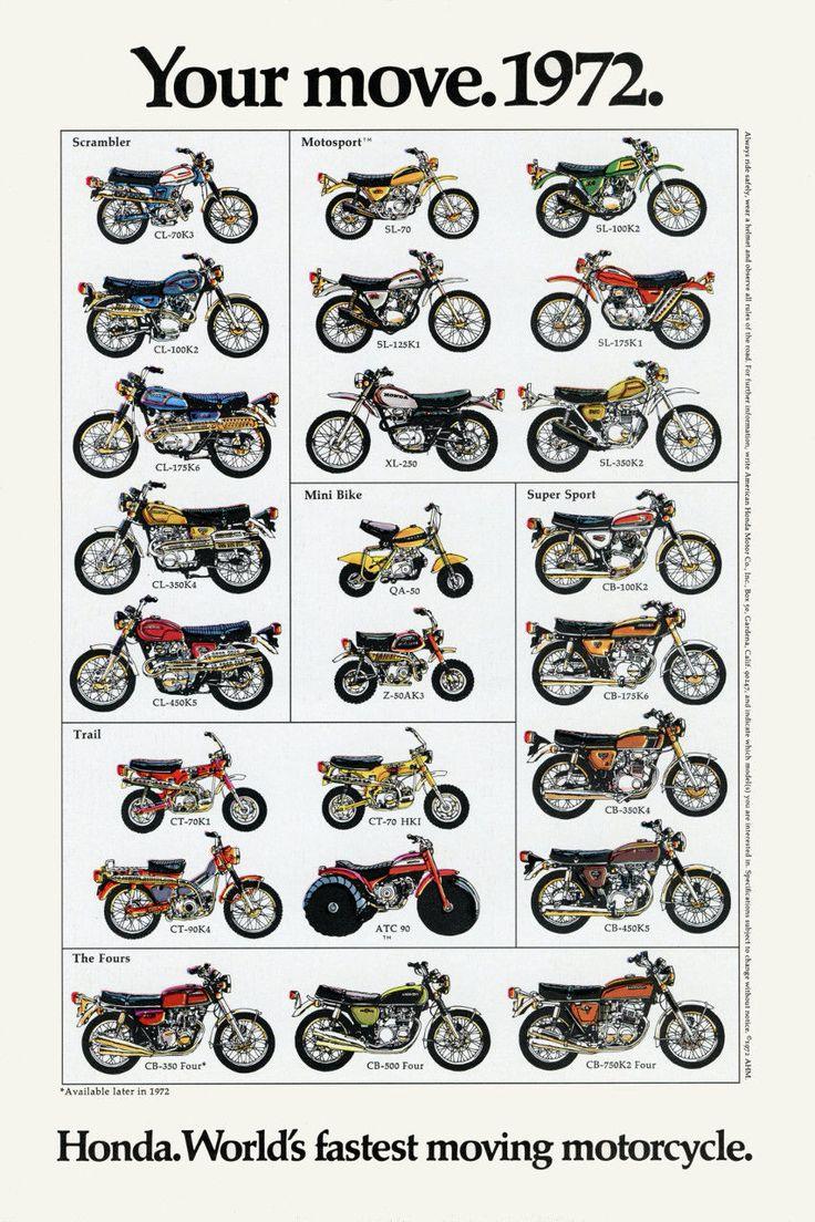 Honda clipart retro Custom Best ideas motorcycles