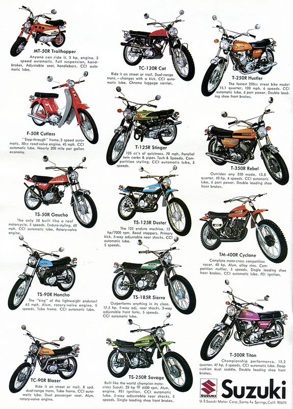 Honda clipart retro 457 images Hot best on