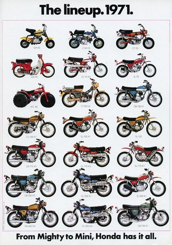 Honda clipart retro 36x25 Minitrail Full eBay images