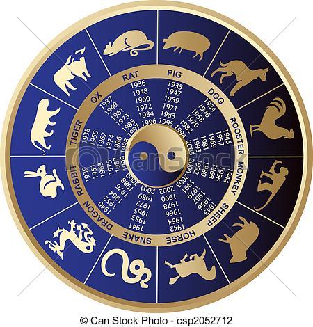 Horoscope clipart #11