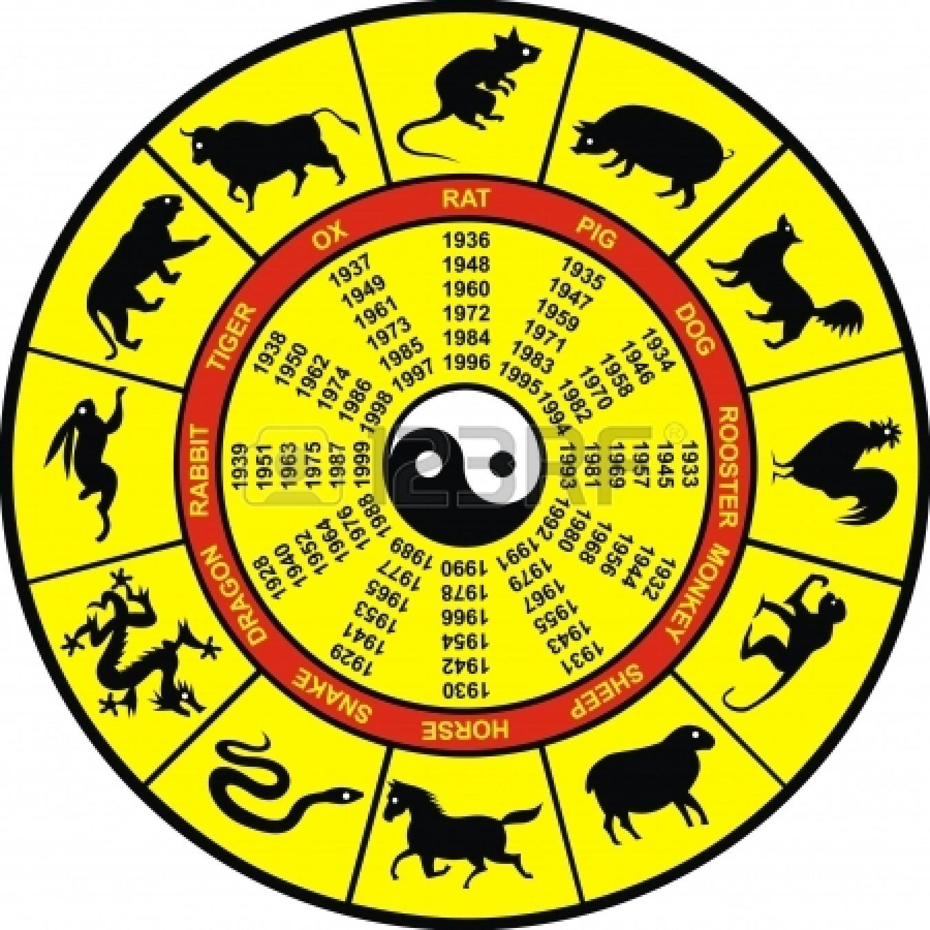 Zodiac clipart calendar (1350×1350 chart zodiac horoscope chinese