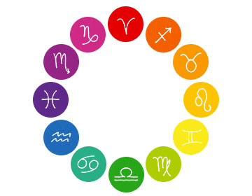 Horoscope clipart color Zodiac  Styles Issue: Astrologer