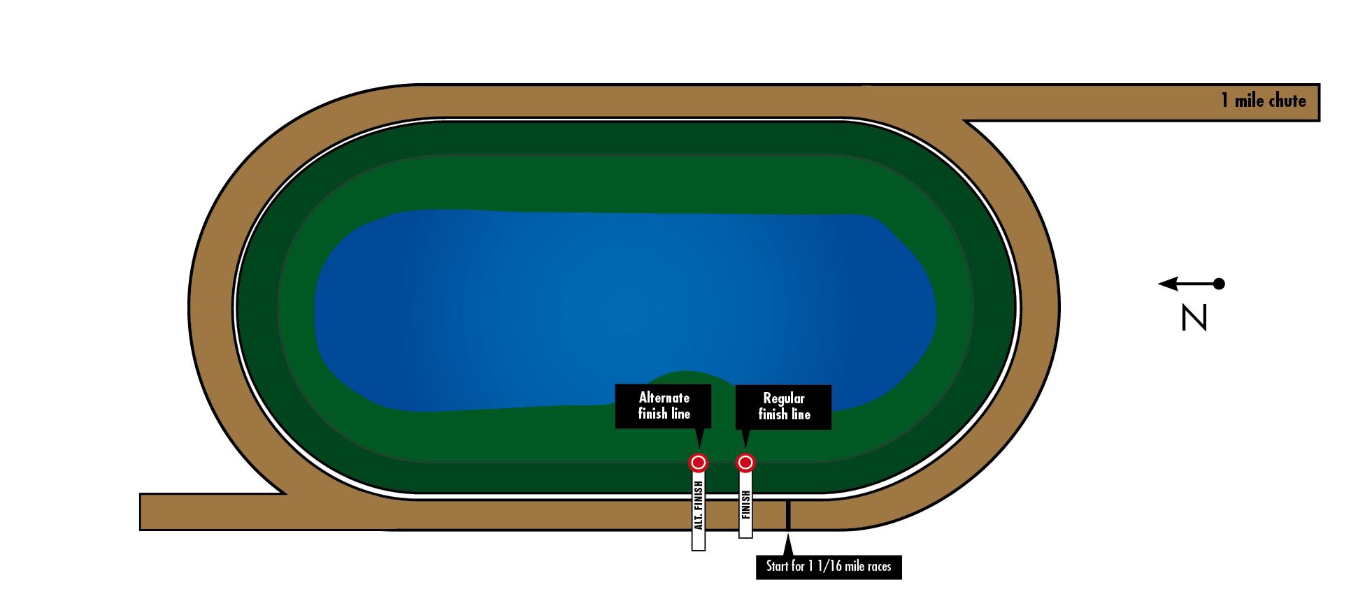 Horse Racing clipart racetrack #10