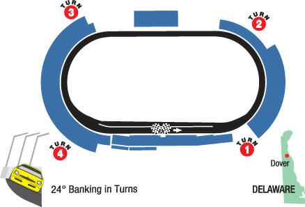 Horse Racing clipart speedway #10