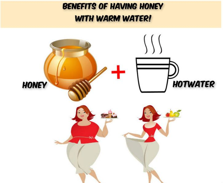 Hot Chocolate clipart warm water In see honey best morning