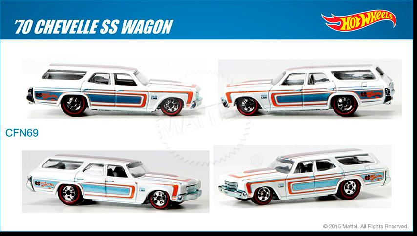 Hot Wheels clipart chevelle ss '70 · Hot Wagon SS