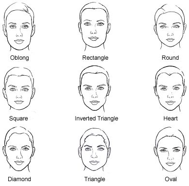 Drawn selfie head shape Best Shape ideas shape on
