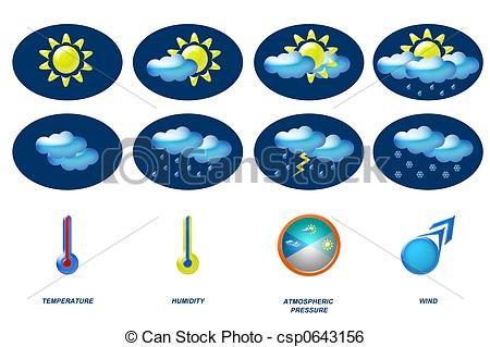 Humidity clipart Clipart clipart clipart Humidity drawings