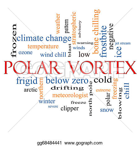 Chill clipart winter word Word cloud cold and Illustrations