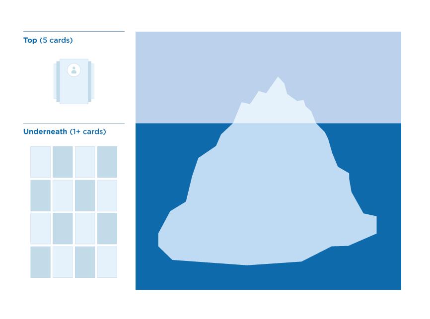 Penguin clipart iceberg clipart Bay Iceberg Blank Clipart Diagram