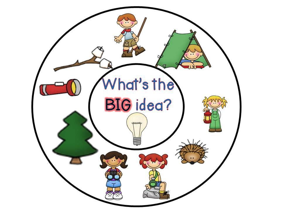 Bulb clipart main idea Main Teach Teachers: What's for