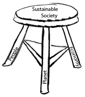 Iiii clipart legged stool #15