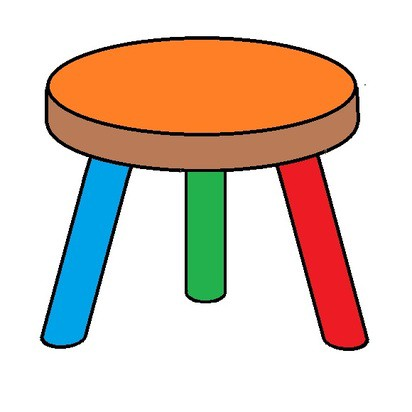 Iiii clipart legged stool #8