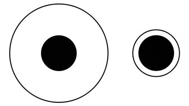 Illusion clipart eye By illusion fools see a