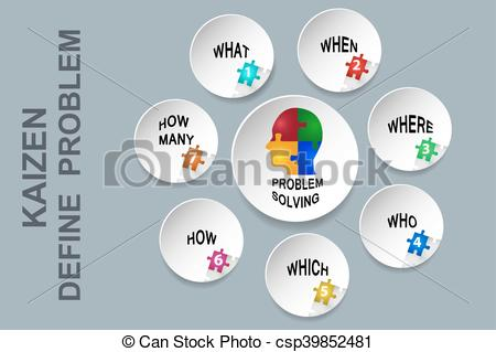 Problem clipart problem definition Vector csp39852481 in Basic method