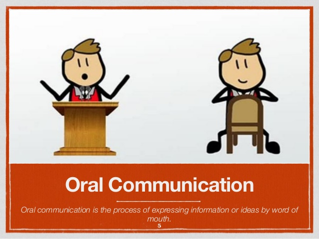 Illustration clipart verbal communication Communication Corporate Oral Communication Communication