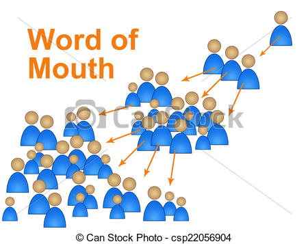 Illustration clipart word mouth Social Represents Marketing Connect for