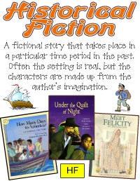 Imagination clipart fiction book Clip Download Site Image Free