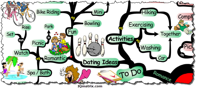 Imagination clipart healthy mind Guidelines to for Improve How