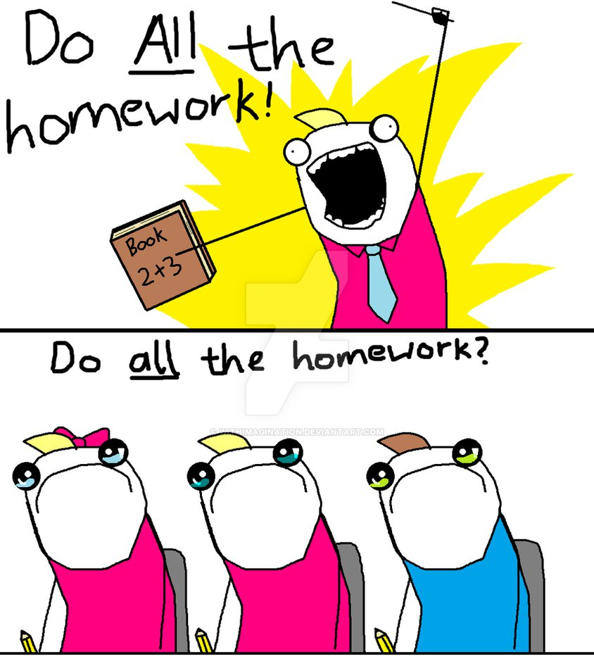 Imagination clipart homework HOMEWORK! DO THE THE by
