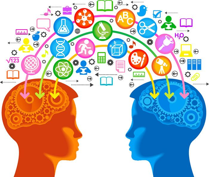 Imagination clipart math brain Pinterest mind on before all