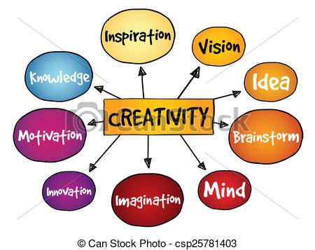 Imagination clipart mind Business mind Illustration concept csp25781403