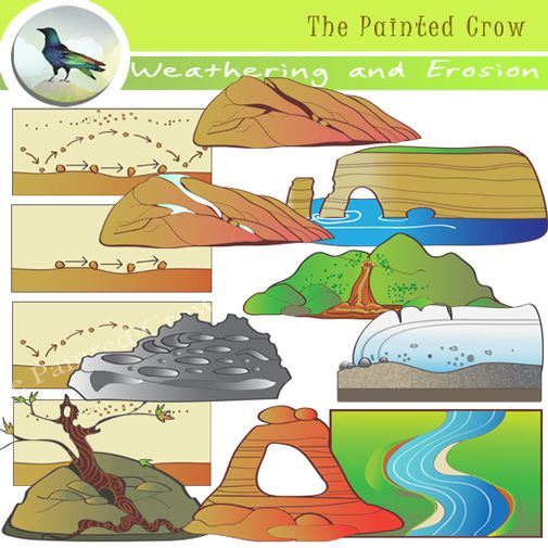 Particle clipart animated science This Clip clip to erosion