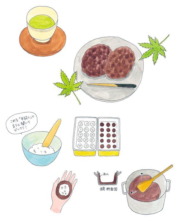 In The Desert clipart side dish イラストレーションサイト desert illustration best images