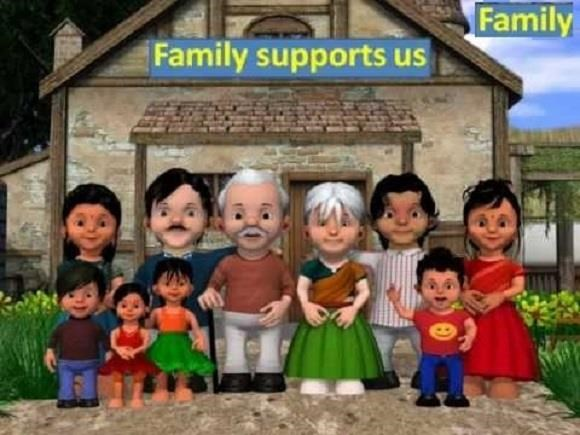 Indian clipart family member – Family Joint Joint Family