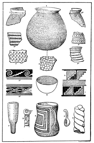 Indians clipart anasazi Indians Indians: of Pottery Indians