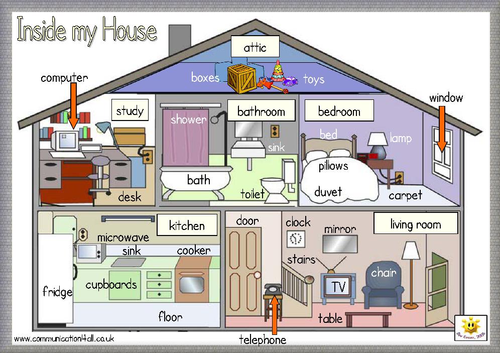 Room clipart la casa #5