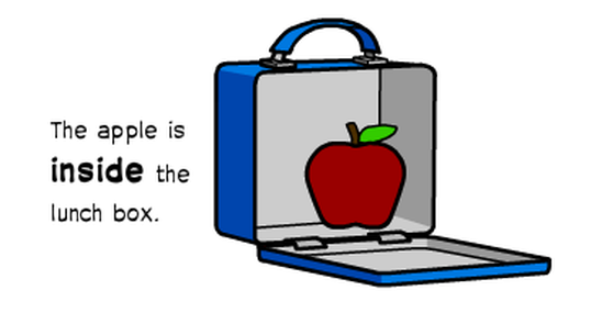 Inside clipart preposition Prepositions? under Some prepositions on
