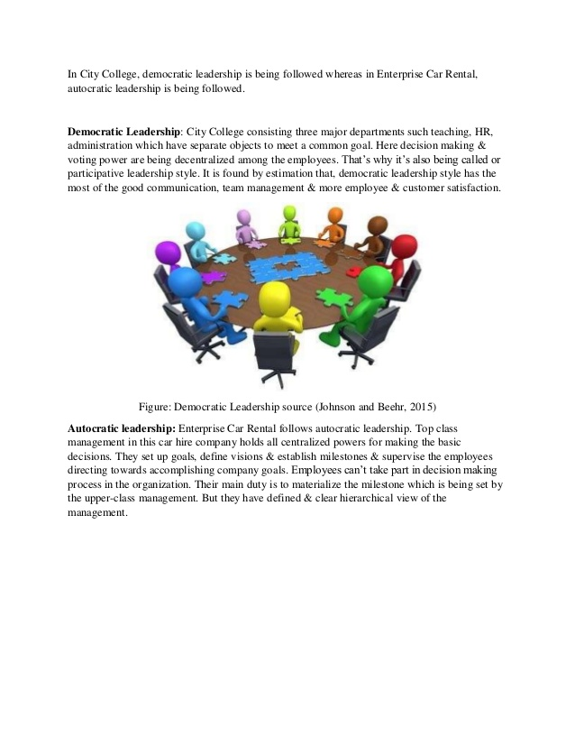 Inspirational clipart democratic leadership College and Structures democratic Organizational