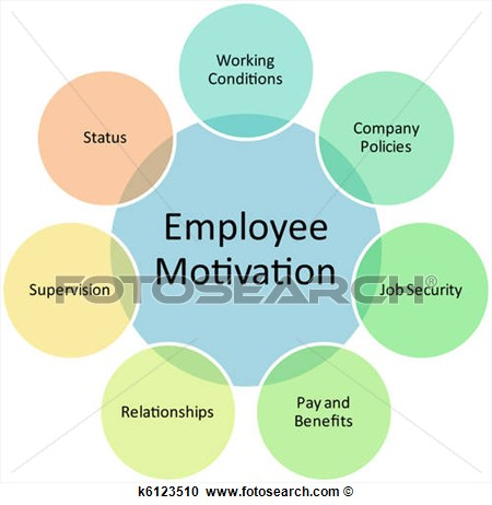 Inspirational clipart employee motivation Clipart Motivational motivation%20clipart Clipart Free