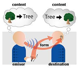Inspirational clipart organisational behaviour And Organisational on 82 this
