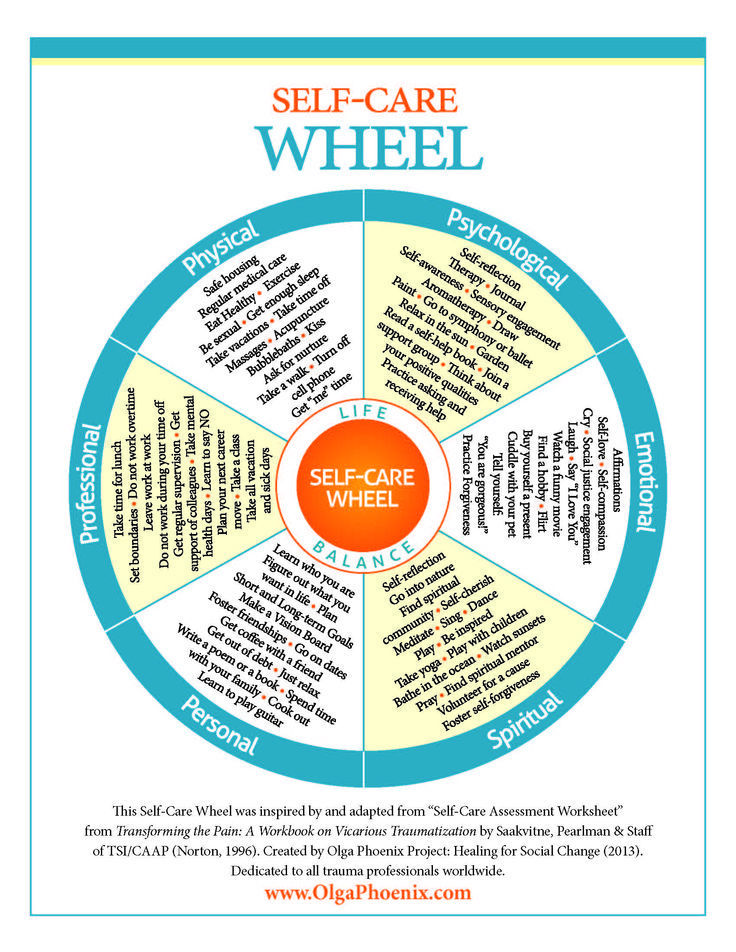 Inspirational clipart self help group Wheel love emotions self The