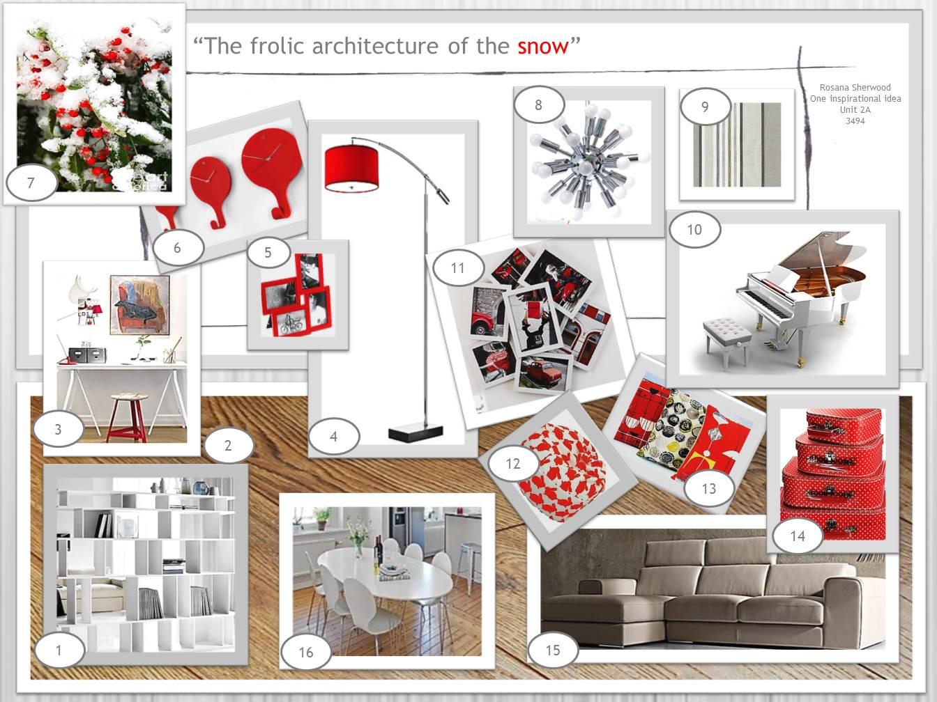 Interior Designs clipart powerpoint presentation For Pinterest PresentationPresentation Board Design