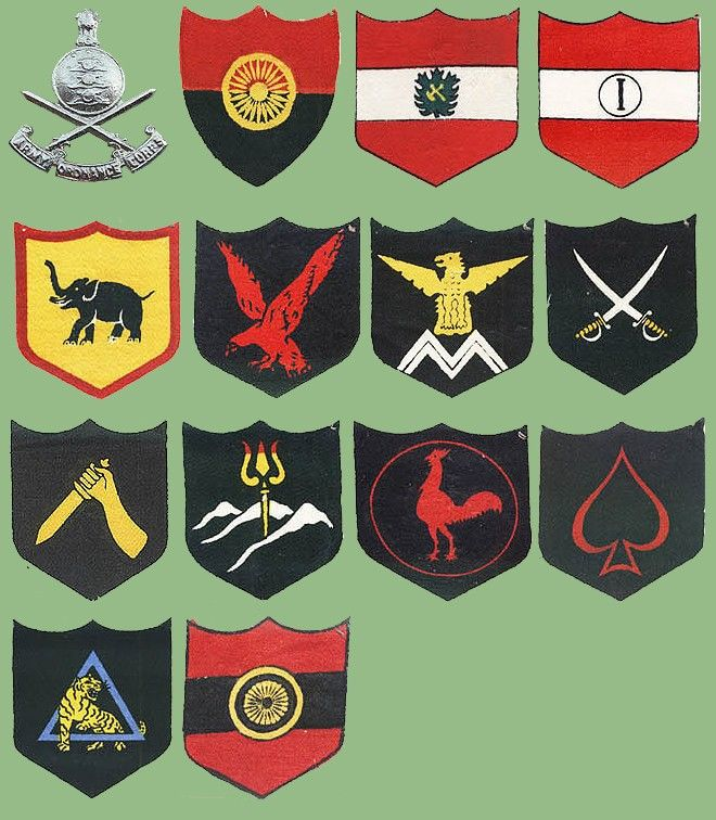 Invasion clipart indian army Military Indian Forces on Indian