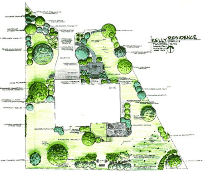 Japanese Garden clipart landscape design Plans 2 Weatherstaff Garden Design