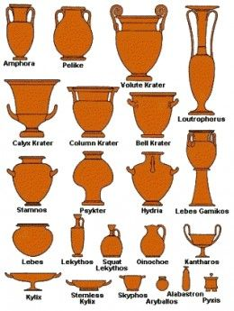 Jar clipart greek urn Greek ideas Ancient Pinterest Best